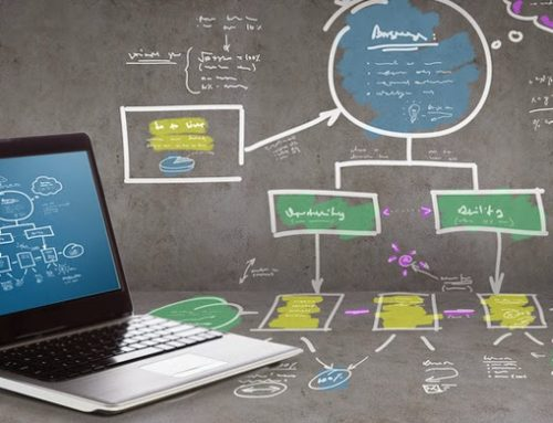 Organización de Empresas en la Dimensión Digital